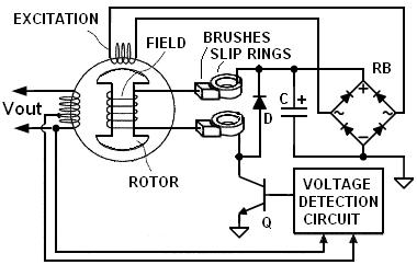automatic voltage regulator (avr) for generators,Block diagram,Block Diagram Of Diesel Generator